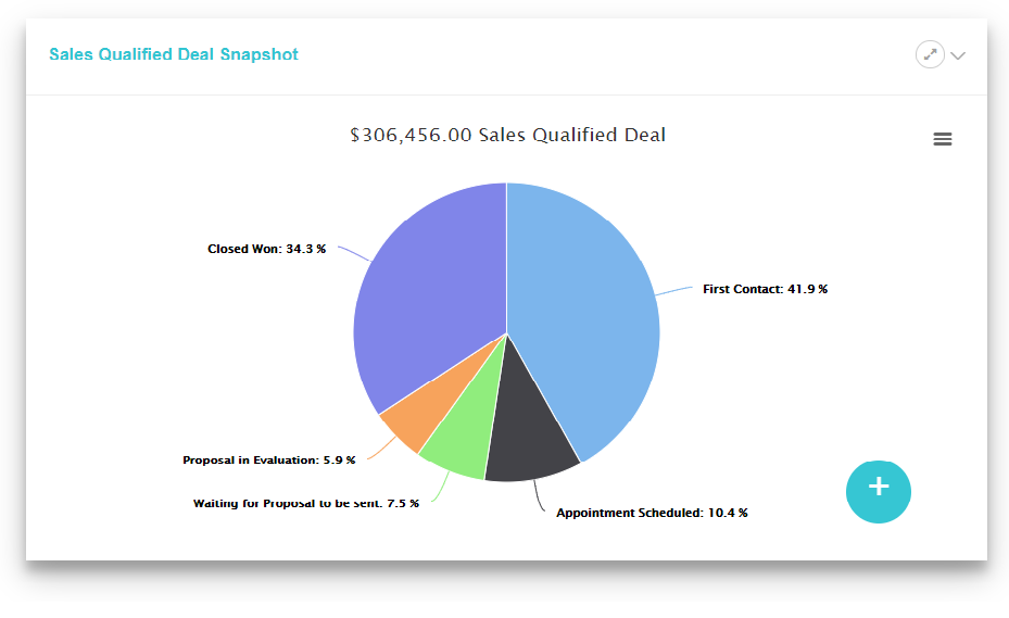 customer relations management software